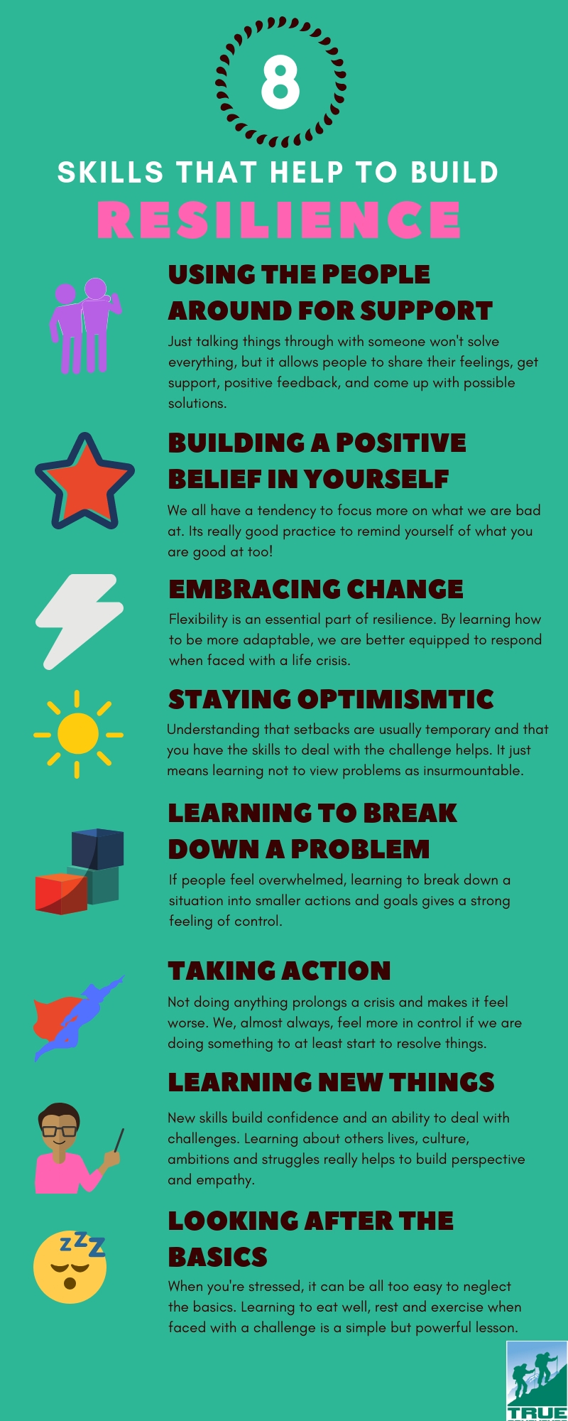 Resilience infographic