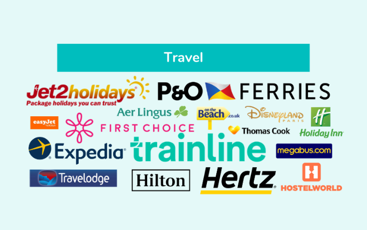 Travel pic places to book